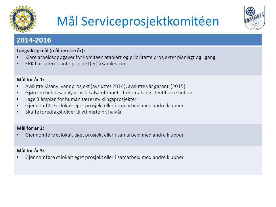 Mål Serviceprosjektkomitéen 2014-2016 Langsiktig mål (mål om tre år): Klare arbeidsoppgaver for komiteen etablert og prioriterte prosjekter planlagt o