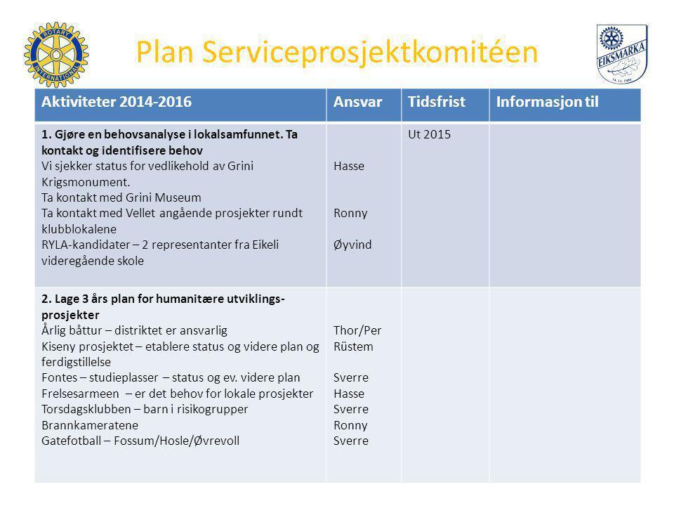 Plan Serviceprosjektkomitéen Aktiviteter 2014-2016AnsvarTidsfristInformasjon til 1. Gjøre en behovsanalyse i lokalsamfunnet. Ta kontakt og identifiser