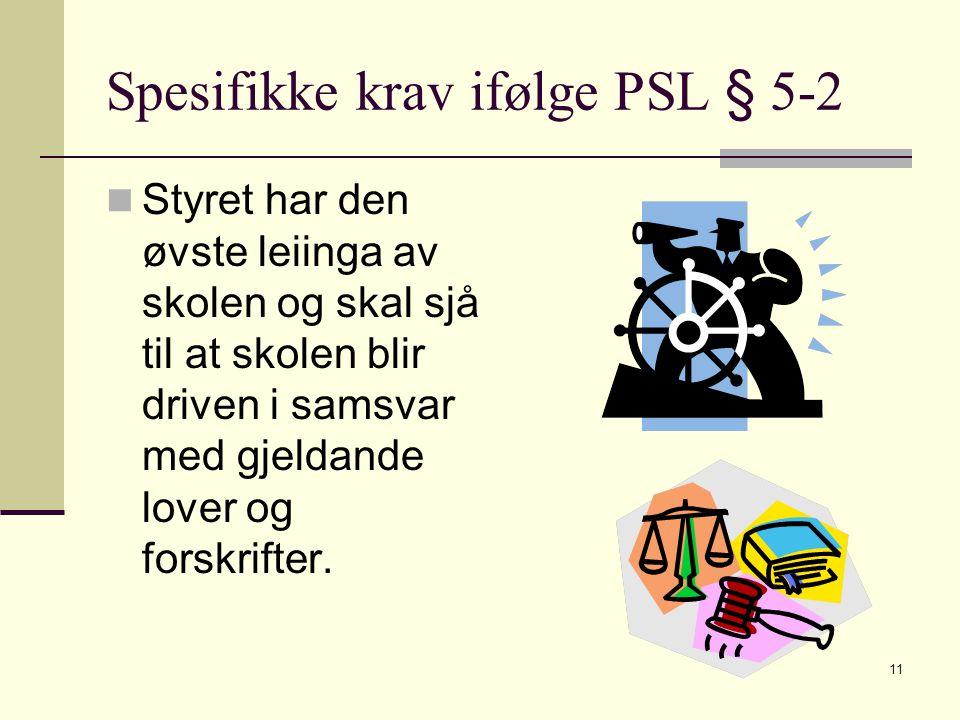 11 Spesifikke krav ifølge PSL § 5-2 Styret har den øvste leiinga av skolen og skal sjå til at skolen blir driven i samsvar med gjeldande lover og forskrifter.