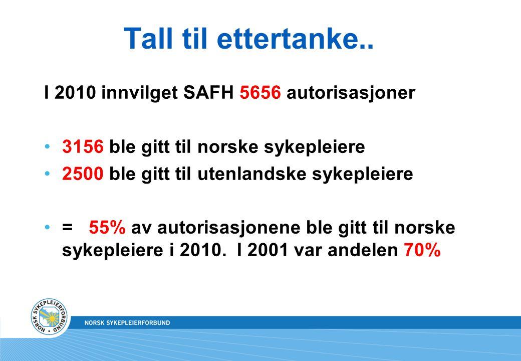Tall til ettertanke.. I 2010 innvilget SAFH 5656 autorisasjoner 3156 ble gitt til norske sykepleiere 2500 ble gitt til utenlandske sykepleiere = 55% a