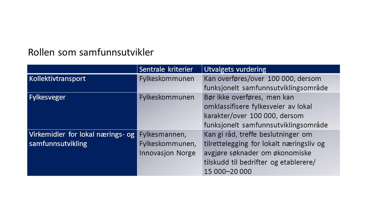 Sentrale kriterierUtvalgets vurdering KollektivtransportFylkeskommunenKan overføres/over 100 000, dersom funksjonelt samfunnsutviklingsområde FylkesvegerFylkeskommunenBør ikke overføres, men kan omklassifisere fylkesveier av lokal karakter/over 100 000, dersom funksjonelt samfunnsutviklingsområde Virkemidler for lokal nærings- og samfunnsutvikling Fylkesmannen, Fylkeskommunen, Innovasjon Norge Kan gi råd, treffe beslutninger om tilrettelegging for lokalt næringsliv og avgjøre søknader om økonomiske tilskudd til bedrifter og etablerere/ 15 000–20 000 Rollen som samfunnsutvikler