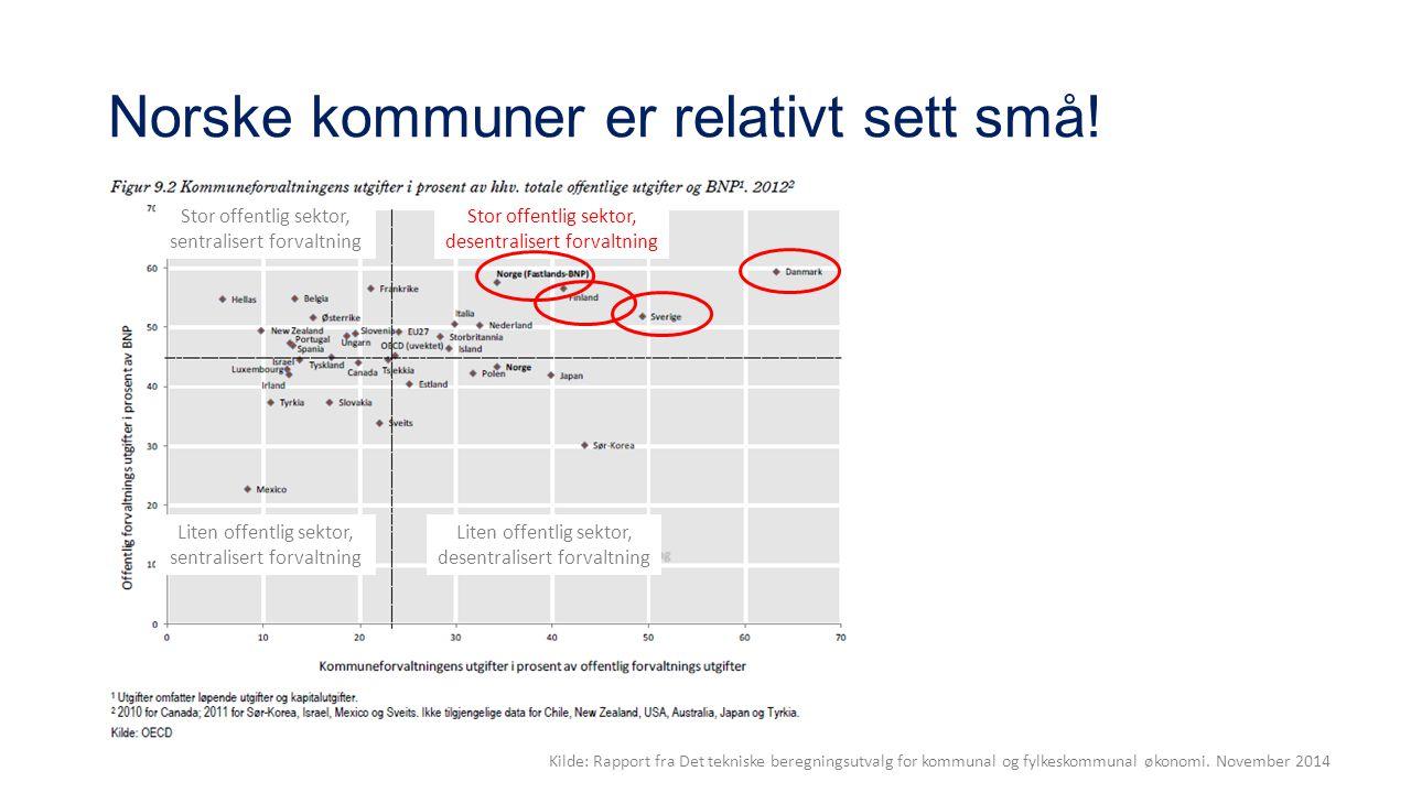 Norske kommuner er relativt sett små.