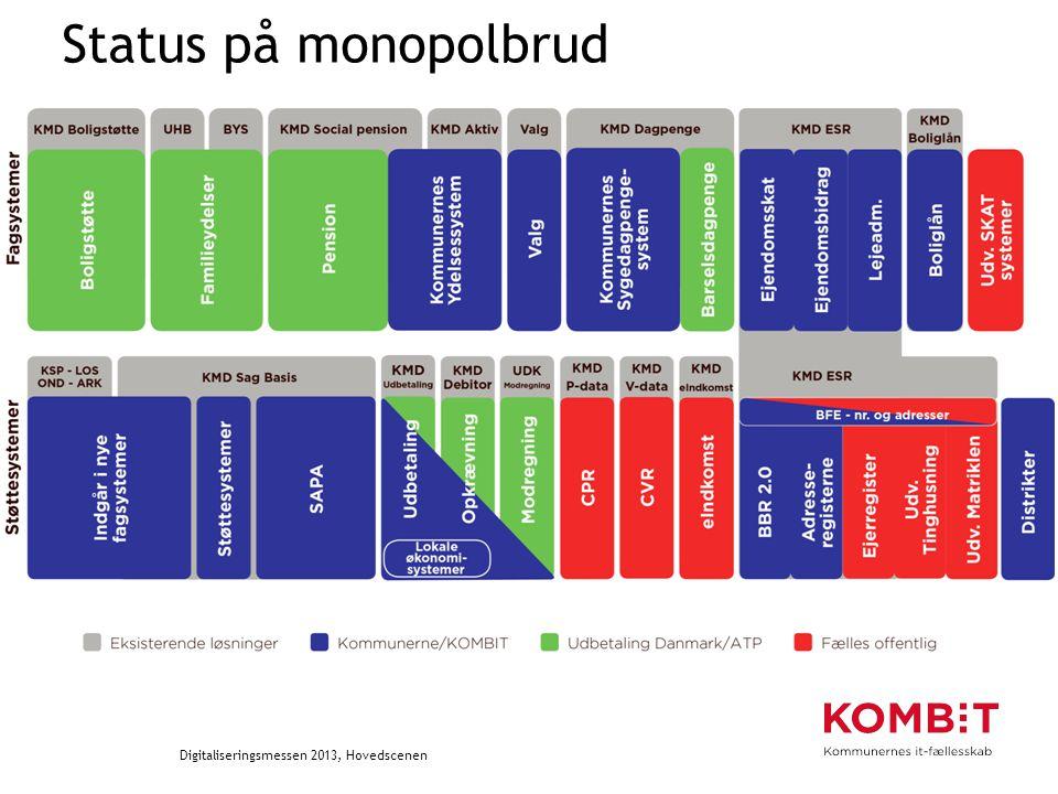 Status på monopolbrud Digitaliseringsmessen 2013, Hovedscenen