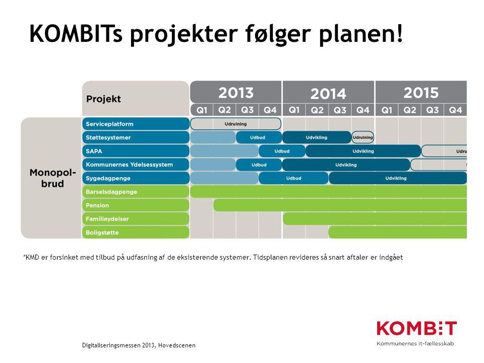 KOMBITs projekter følger planen.