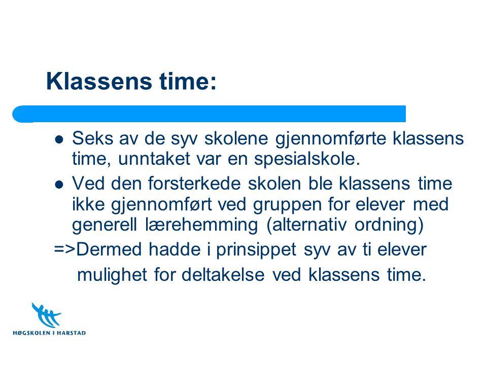 Klassens time: Seks av de syv skolene gjennomførte klassens time, unntaket var en spesialskole. Ved den forsterkede skolen ble klassens time ikke gjen