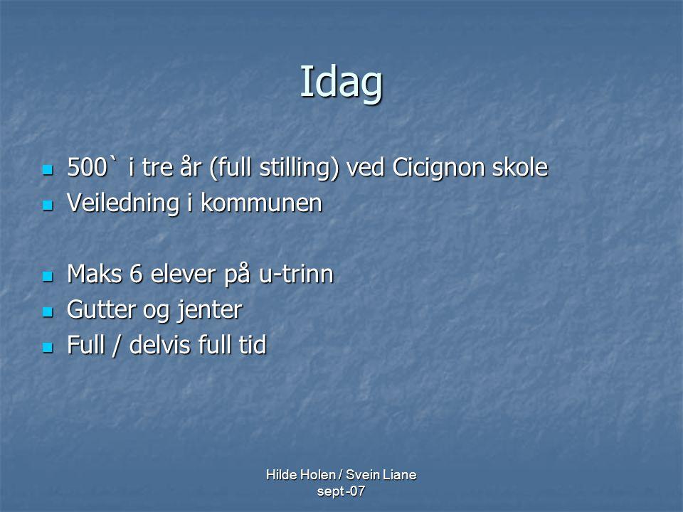 Hilde Holen / Svein Liane sept -07 Idag 500` i tre år (full stilling) ved Cicignon skole 500` i tre år (full stilling) ved Cicignon skole Veiledning i