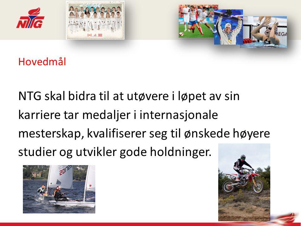 KORT HISTORIKK 1981 – Etablering av Norsk Alpingymnas (NAG) i BÆRUM 1985 – Norsk Skigymnas (NSG) 1990 – Etablering av NSG GEILO 1993 – NORGES TOPPIDRETTSGYMNAS (NTG) 1994 – Etablering av NTG LILLEHAMMER 1999 – Etablering av NTG KONGSVINGER 2004 – Etablering av ungdomsskole (NTG-U) i BÆRUM 2008 – Etablering av NTG TROMSØ