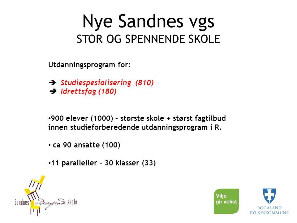 Nye Sandnes vgs STOR OG SPENNENDE SKOLE Utdanningsprogram for:  Studiespesialisering (810)  Idrettsfag (180) 900 elever (1000) – største skole + størst fagtilbud innen studieforberedende utdanningsprogram i R.
