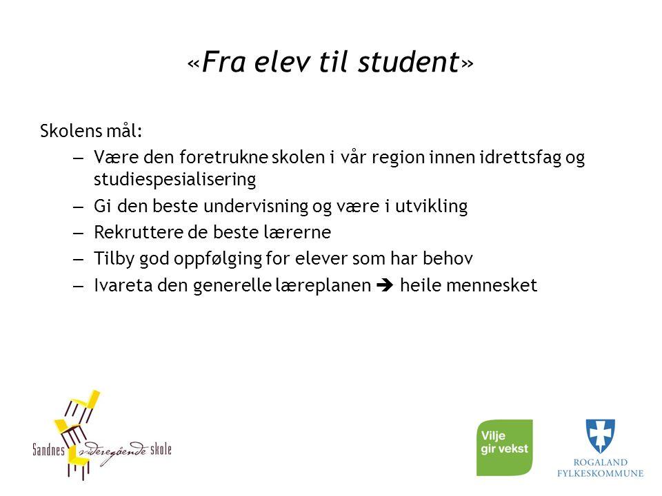 «Fra elev til student» Skolens mål: – Være den foretrukne skolen i vår region innen idrettsfag og studiespesialisering – Gi den beste undervisning og