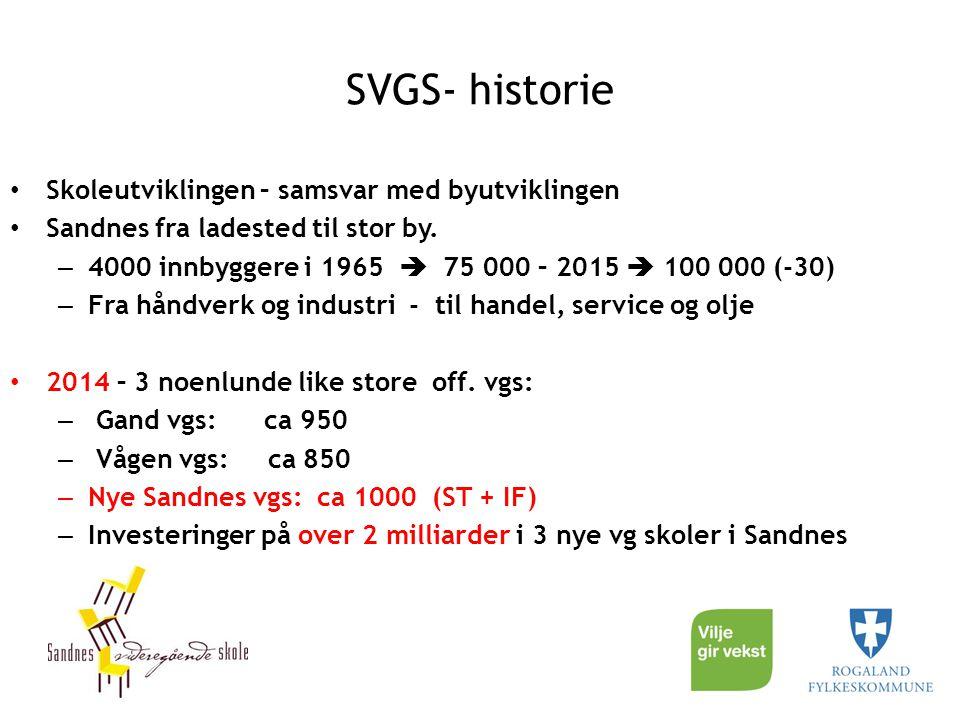 SVGS- historie Skoleutviklingen – samsvar med byutviklingen Sandnes fra ladested til stor by. – 4000 innbyggere i 1965  75 000 – 2015  100 000 (-30)