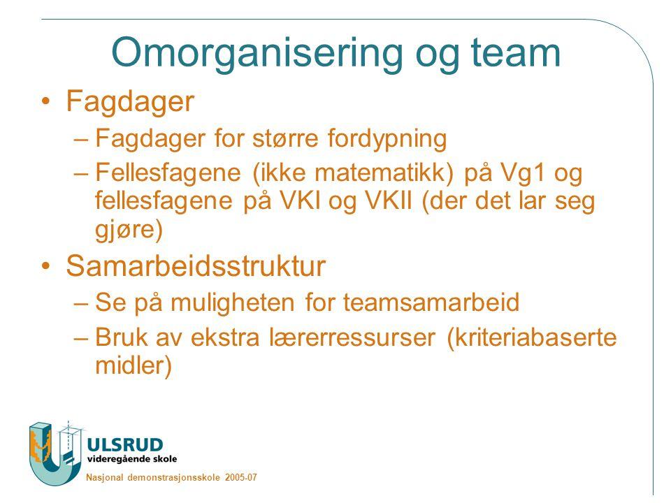 Nasjonal demonstrasjonsskole 2005-07 Omorganisering og team Fagdager –Fagdager for større fordypning –Fellesfagene (ikke matematikk) på Vg1 og fellesf