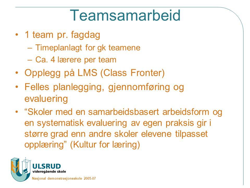Nasjonal demonstrasjonsskole 2005-07 Teamsamarbeid 1 team pr. fagdag –Timeplanlagt for gk teamene –Ca. 4 lærere per team Opplegg på LMS (Class Fronter