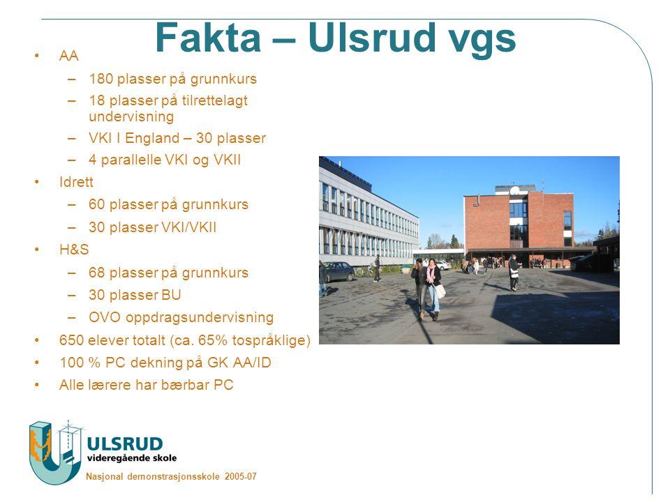 Nasjonal demonstrasjonsskole 2005-07 Fakta – Ulsrud vgs AA –180 plasser på grunnkurs –18 plasser på tilrettelagt undervisning –VKI I England – 30 plasser –4 parallelle VKI og VKII Idrett –60 plasser på grunnkurs –30 plasser VKI/VKII H&S –68 plasser på grunnkurs –30 plasser BU –OVO oppdragsundervisning 650 elever totalt (ca.