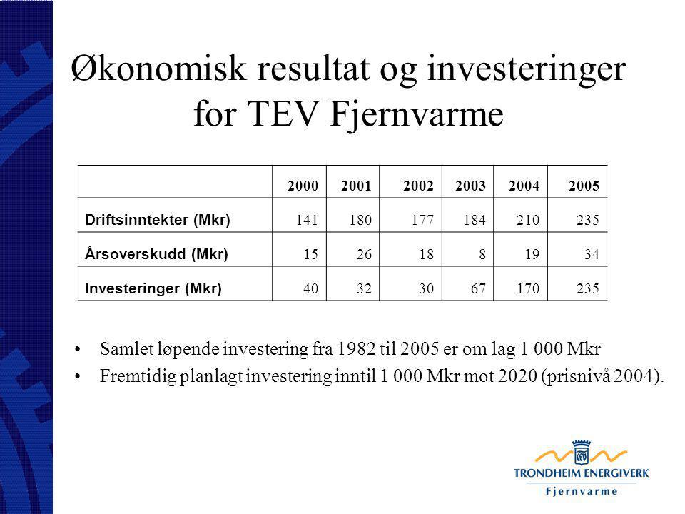 Økonomisk resultat og investeringer for TEV Fjernvarme Samlet løpende investering fra 1982 til 2005 er om lag 1 000 Mkr Fremtidig planlagt investering