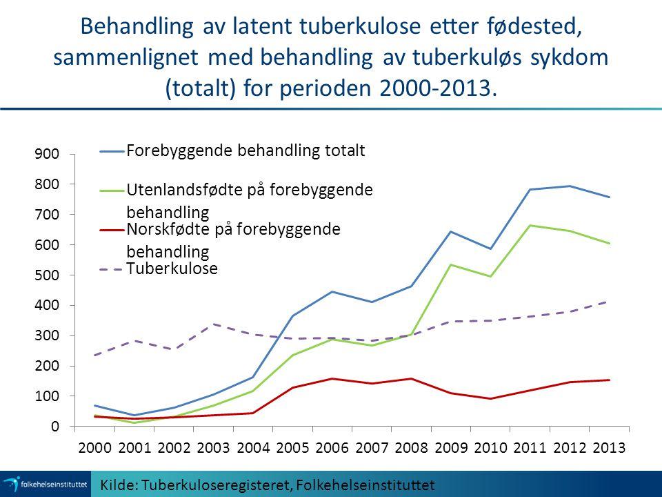 Behandling av latent tuberkulose etter fødested, sammenlignet med behandling av tuberkuløs sykdom (totalt) for perioden 2000-2013.