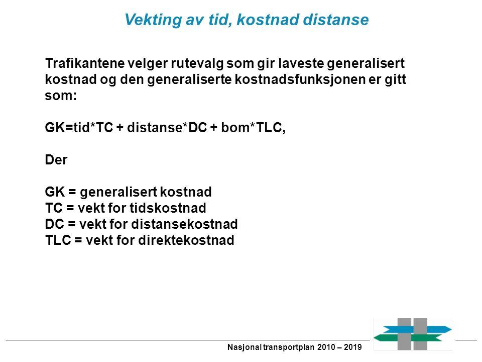 Nasjonal transportplan 2010 – 2019 Vekting av tid, kostnad distanse Trafikantene velger rutevalg som gir laveste generalisert kostnad og den generaliserte kostnadsfunksjonen er gitt som: GK=tid*TC + distanse*DC + bom*TLC, Der GK = generalisert kostnad TC = vekt for tidskostnad DC = vekt for distansekostnad TLC = vekt for direktekostnad