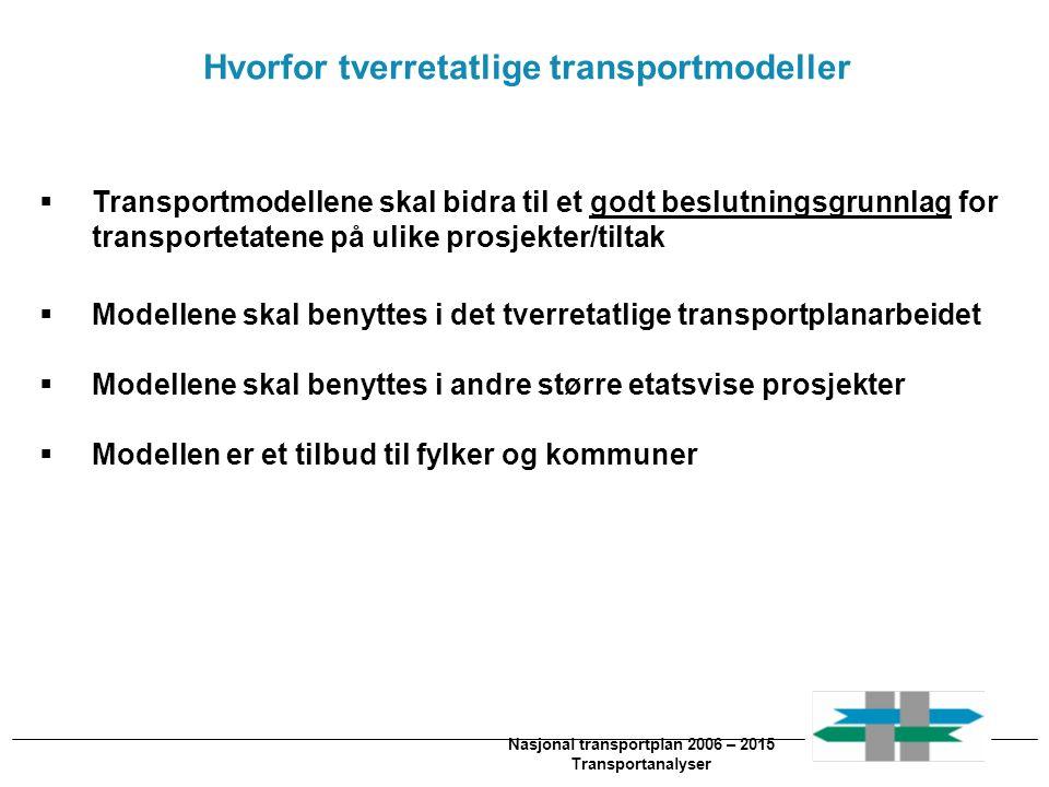 Nasjonal transportplan 2010 – 2019 Andeler av ulike reiser i modellsystemet for personreiser ModelltypeTransportarbeid mrd.km ( 2006) Andel av totalt antall transportarbeid mrd.km(%) Nasjonal modell for personreiser (NTM5b) (eks.fly) 12,127,4 Regional modell for personreiser(RTM)32,172,6 Transportarbeid(mrd.km)44,2