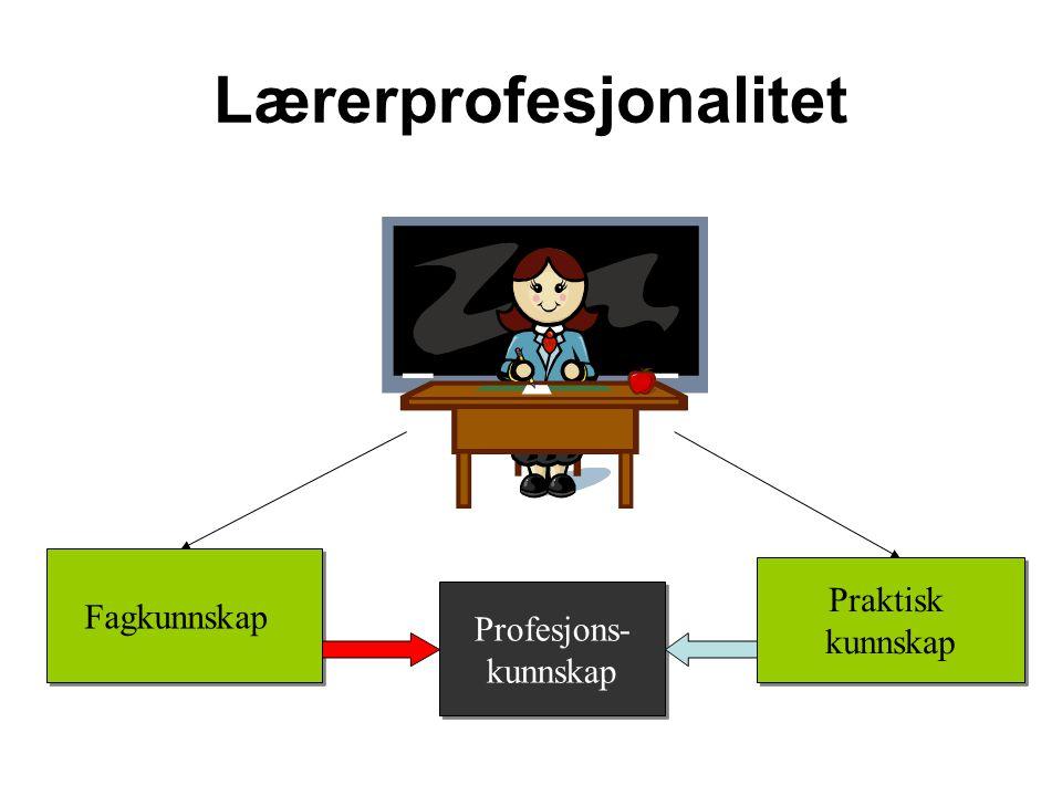 Lærerprofesjonalitet Fagkunnskap Praktisk kunnskap Praktisk kunnskap Profesjons- kunnskap Profesjons- kunnskap