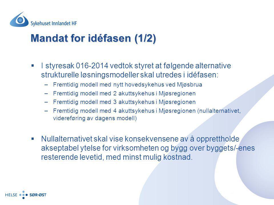 Mandat for idéfasen (1/2)  I styresak 016-2014 vedtok styret at følgende alternative strukturelle løsningsmodeller skal utredes i idéfasen: –Fremtidi