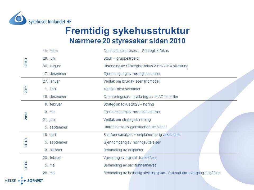 Fremtidig sykehusstruktur Nærmere 20 styresaker siden 2010 2010 19.mars Oppstart planprosess - Strategisk fokus 29.juni Staur – gruppearbeid 30.august