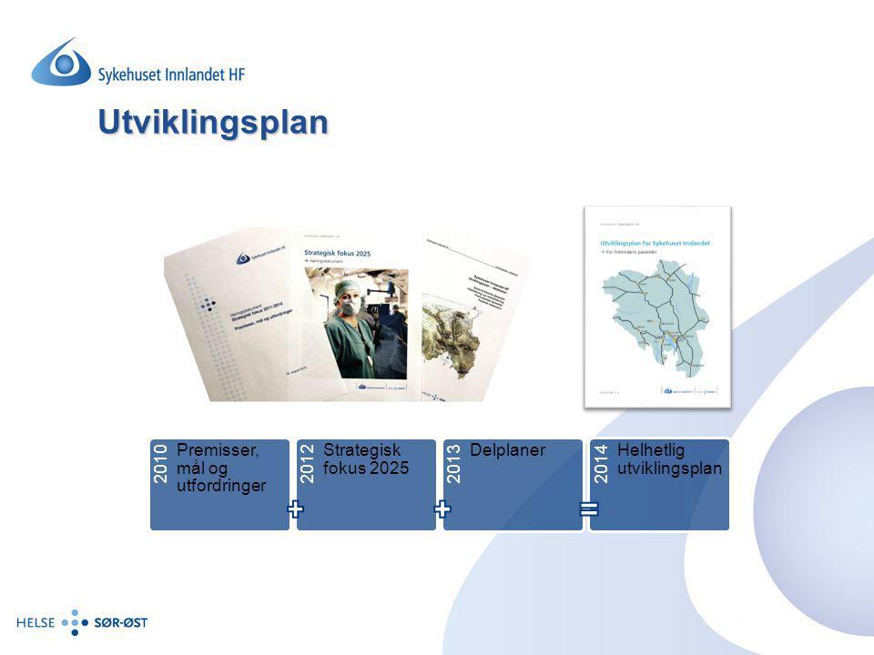 2010 Premisser, mål og utfordringer 2012 Strategisk fokus 2025 2013 Delplaner 2014 Helhetlig utviklingsplanUtviklingsplan