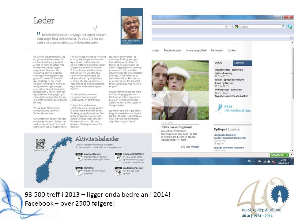 Nettsider – epilepsi.no 93 500 treff i 2013 – ligger enda bedre an i 2014! Facebook – over 2500 følgere!