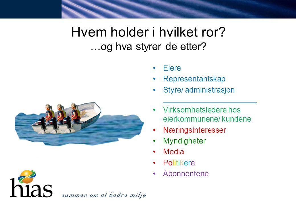 Bilde: Båt med fire bakparter og 3 baugpartier Hvem holder i hvilket ror? …og hva styrer de etter? Eiere Representantskap Styre/ administrasjon ______