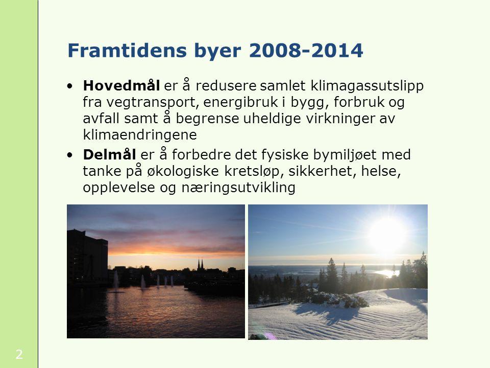 2 Framtidens byer 2008-2014 Hovedmål er å redusere samlet klimagassutslipp fra vegtransport, energibruk i bygg, forbruk og avfall samt å begrense uheldige virkninger av klimaendringene Delmål er å forbedre det fysiske bymiljøet med tanke på økologiske kretsløp, sikkerhet, helse, opplevelse og næringsutvikling
