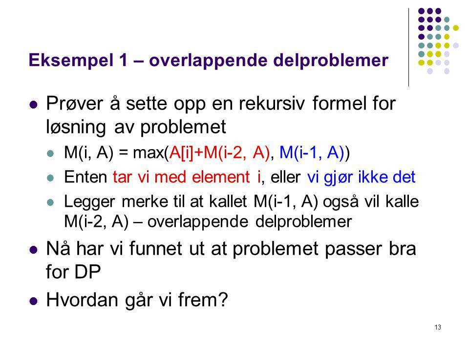 13 Eksempel 1 – overlappende delproblemer Prøver å sette opp en rekursiv formel for løsning av problemet M(i, A) = max(A[i]+M(i-2, A), M(i-1, A)) Ente