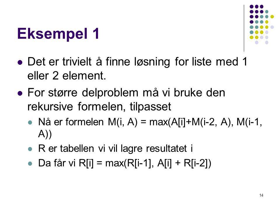 14 Eksempel 1 Det er trivielt å finne løsning for liste med 1 eller 2 element. For større delproblem må vi bruke den rekursive formelen, tilpasset Nå