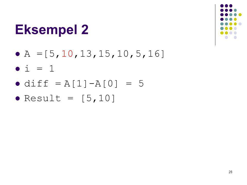28 Eksempel 2 A =[5,10,13,15,10,5,16] i = 1 diff = A[1]-A[0] = 5 Result = [5,10]