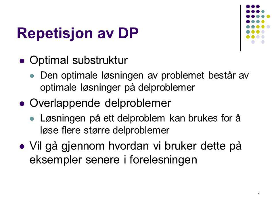 3 Repetisjon av DP Optimal substruktur Den optimale løsningen av problemet består av optimale løsninger på delproblemer Overlappende delproblemer Løsn