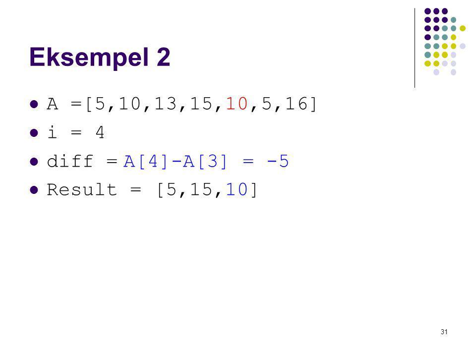 31 Eksempel 2 A =[5,10,13,15,10,5,16] i = 4 diff = A[4]-A[3] = -5 Result = [5,15,10]