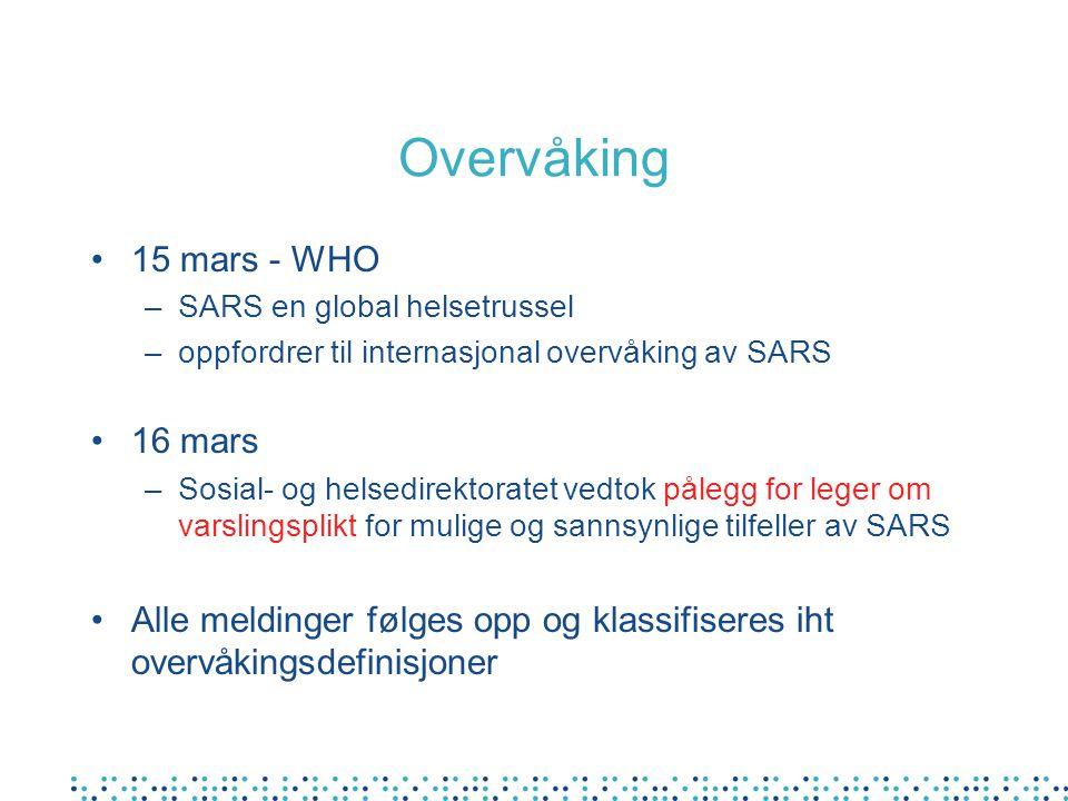Overvåking 15 mars - WHO –SARS en global helsetrussel –oppfordrer til internasjonal overvåking av SARS 16 mars –Sosial- og helsedirektoratet vedtok pålegg for leger om varslingsplikt for mulige og sannsynlige tilfeller av SARS Alle meldinger følges opp og klassifiseres iht overvåkingsdefinisjoner