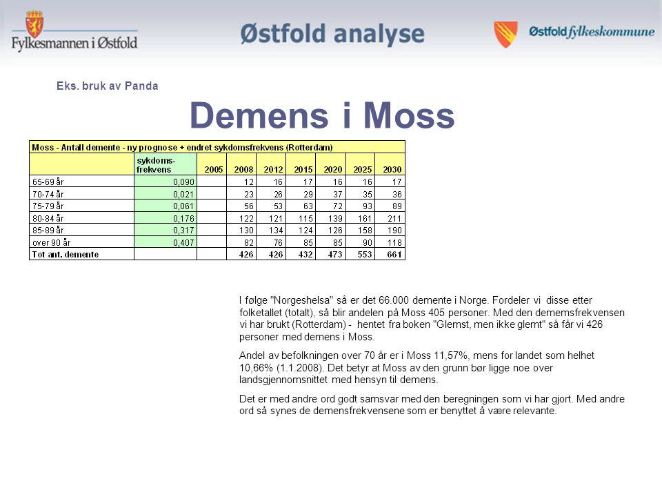 Eks.bruk av Panda Demens i Moss I følge Norgeshelsa så er det 66.000 demente i Norge.
