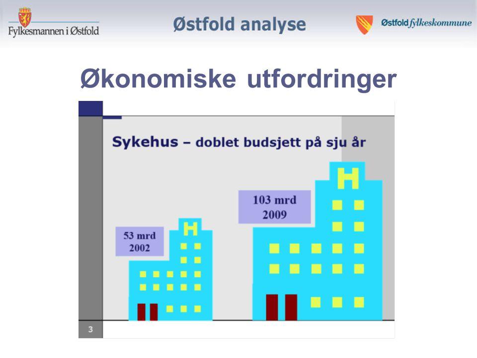 Levekår i Stavanger