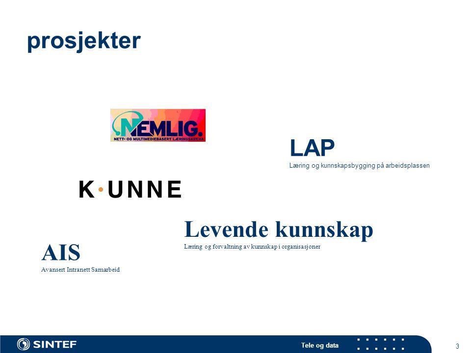 Tele og data 3 prosjekter LAP Læring og kunnskapsbygging på arbeidsplassen Levende kunnskap Læring og forvaltning av kunnskap i organisasjoner AIS Avansert Intranett Samarbeid