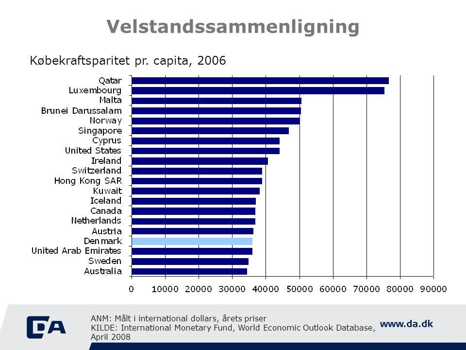 Velstandssammenligning Købekraftsparitet pr. capita, 2006 ANM: Målt i international dollars, årets priser KILDE: International Monetary Fund, World Ec