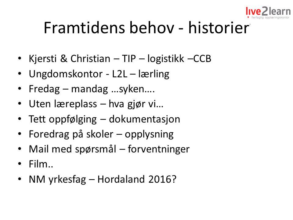 Framtidens behov - historier Kjersti & Christian – TIP – logistikk –CCB Ungdomskontor - L2L – lærling Fredag – mandag …syken….