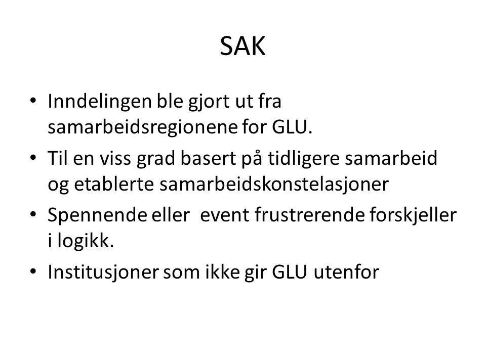 SAK Inndelingen ble gjort ut fra samarbeidsregionene for GLU.
