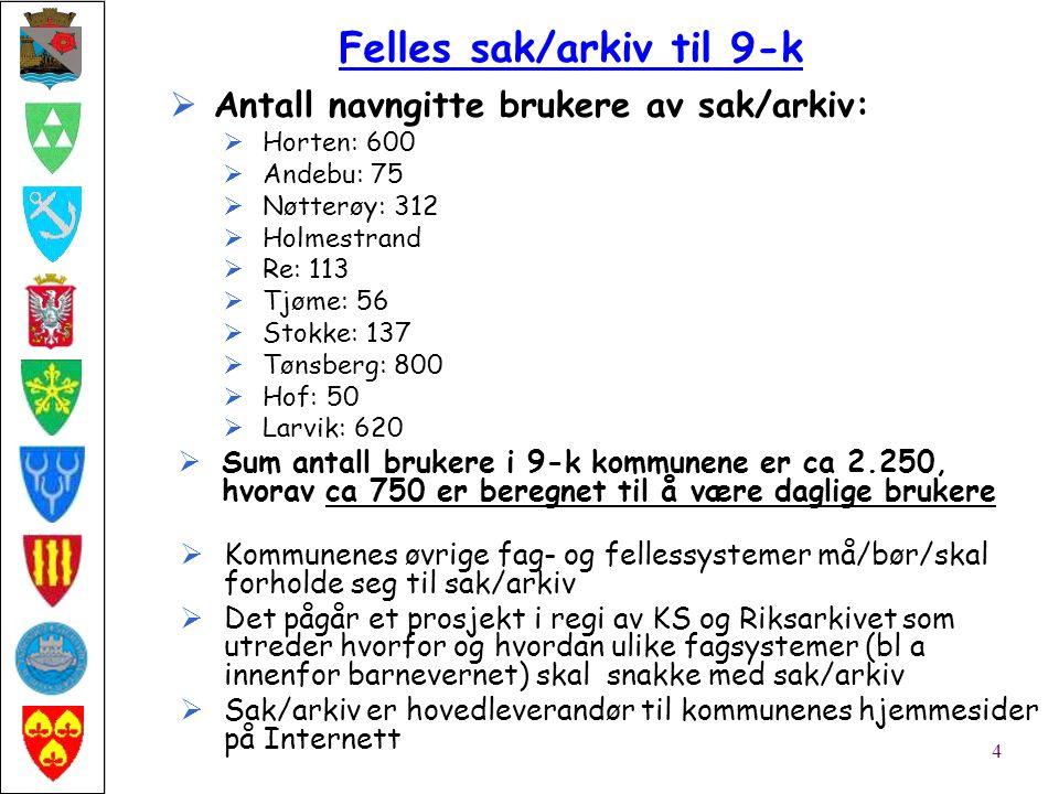 Antall navngitte brukere av sak/arkiv:  Horten: 600  Andebu: 75  Nøtterøy: 312  Holmestrand  Re: 113  Tjøme: 56  Stokke: 137  Tønsberg: 800  Hof: 50  Larvik: 620 Felles sak/arkiv til 9-k 4  Sum antall brukere i 9-k kommunene er ca 2.250, hvorav ca 750 er beregnet til å være daglige brukere  Kommunenes øvrige fag- og fellessystemer må/bør/skal forholde seg til sak/arkiv  Det pågår et prosjekt i regi av KS og Riksarkivet som utreder hvorfor og hvordan ulike fagsystemer (bl a innenfor barnevernet) skal snakke med sak/arkiv  Sak/arkiv er hovedleverandør til kommunenes hjemmesider på Internett