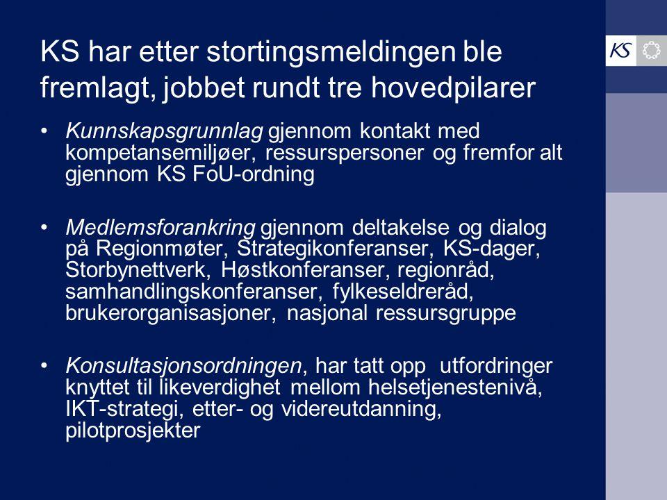 Hovedstyresaker 14.10.2008 Forsterket legetjeneste i kommunene, sak.nr.