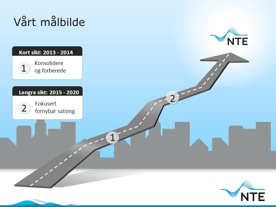 Kort sikt: 2013 - 2014 1 Konsolidere og forberede Lengre sikt: 2015 - 2020 2 Fokusert fornybar satsing 1 2 Vårt målbilde