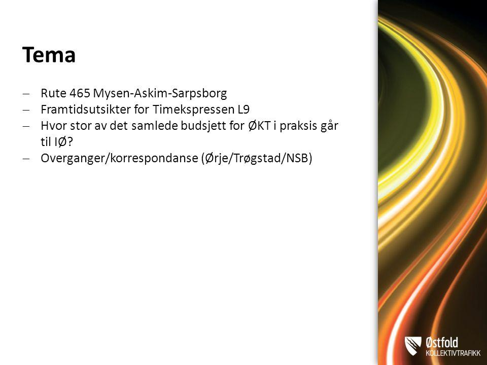 Tema  Rute 465 Mysen-Askim-Sarpsborg  Framtidsutsikter for Timekspressen L9  Hvor stor av det samlede budsjett for ØKT i praksis går til IØ.