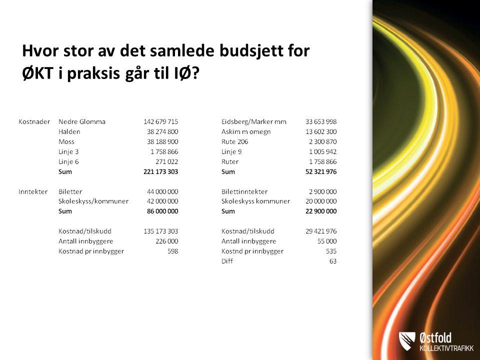 Hvor stor av det samlede budsjett for ØKT i praksis går til IØ?
