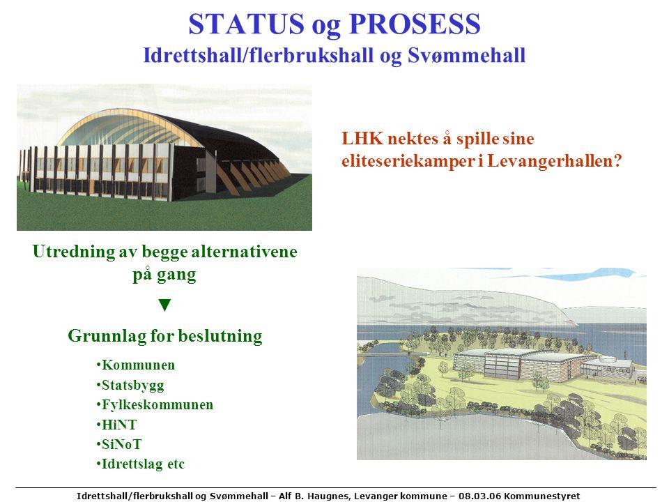 Idrettshall/flerbrukshall og Svømmehall – Alf B.