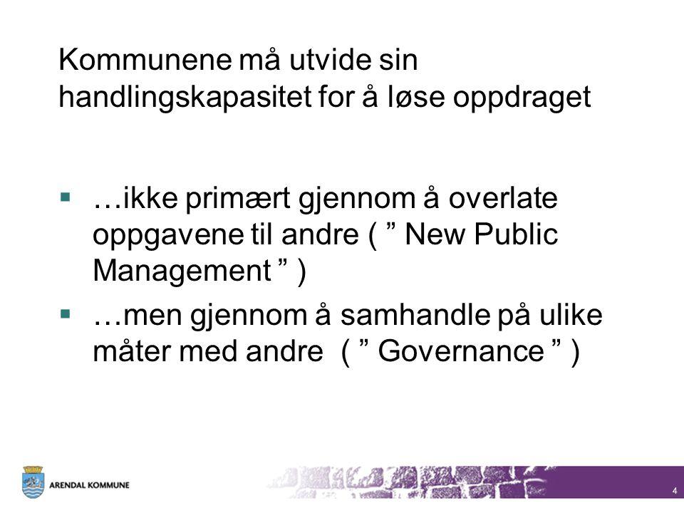 """4 Kommunene må utvide sin handlingskapasitet for å løse oppdraget  …ikke primært gjennom å overlate oppgavene til andre ( """" New Public Management """" )"""