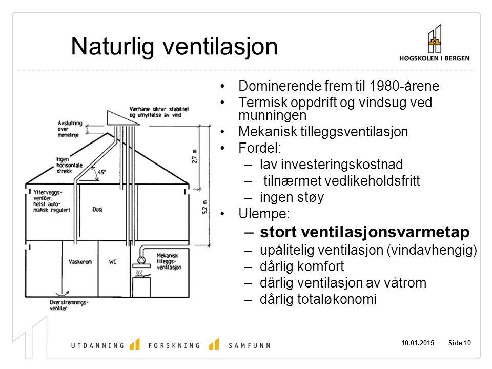 10.01.2015 Side 10 Naturlig ventilasjon Dominerende frem til 1980-årene Termisk oppdrift og vindsug ved munningen Mekanisk tilleggsventilasjon Fordel: