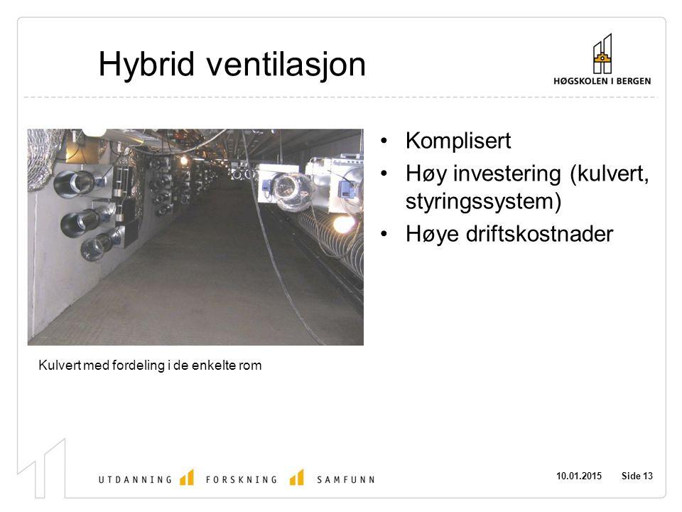 Hybrid ventilasjon 10.01.2015 Side 13 Komplisert Høy investering (kulvert, styringssystem) Høye driftskostnader Kulvert med fordeling i de enkelte rom