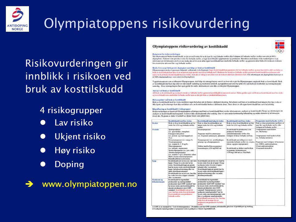 Ærlig og dopingfri idrett Olympiatoppens risikovurdering Risikovurderingen gir innblikk i risikoen ved bruk av kosttilskudd 4 risikogrupper Lav risiko Ukjent risiko Høy risiko Doping  www.olympiatoppen.no
